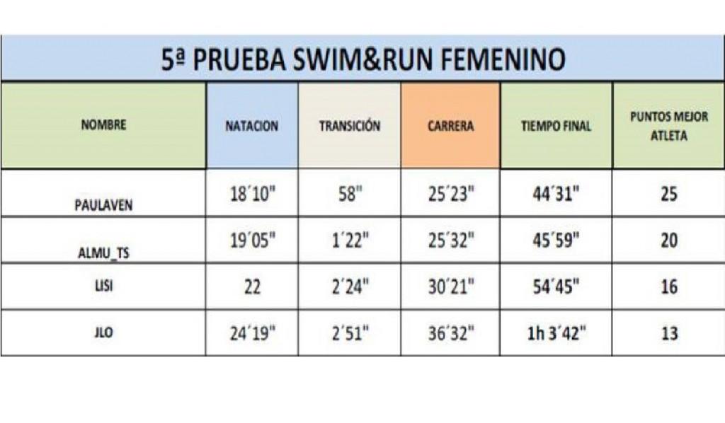 swimfem