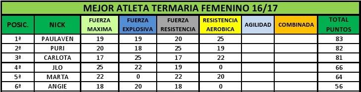 MAT 2017 General Femenina 4