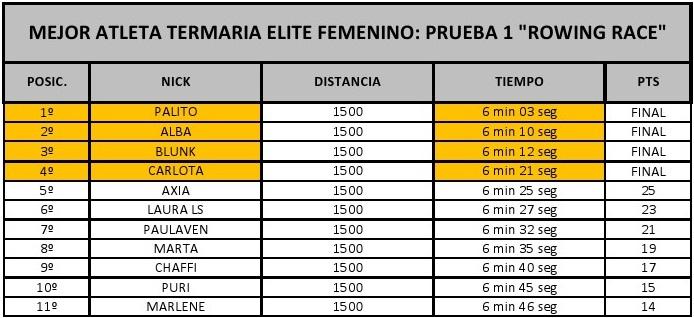 MAT 17 - 18 FEM Elite