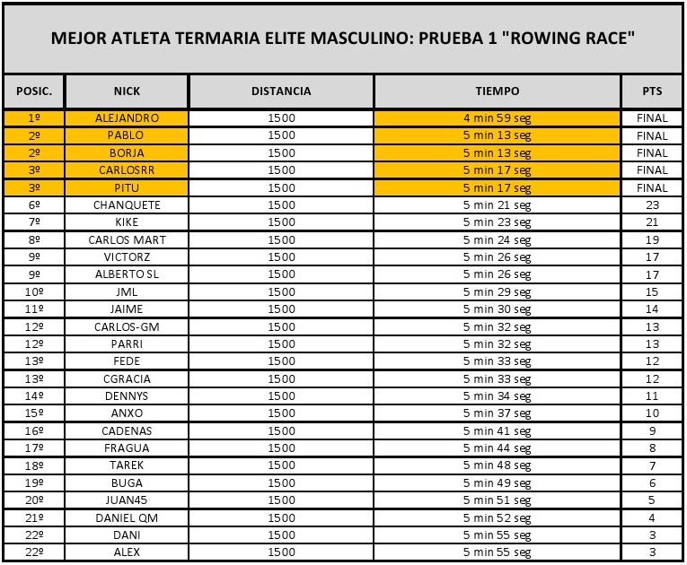 MAT 17 - 18 MAS Elite