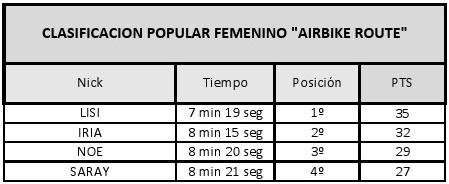 AR Popular FEM